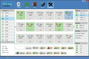 集团电话管理软件